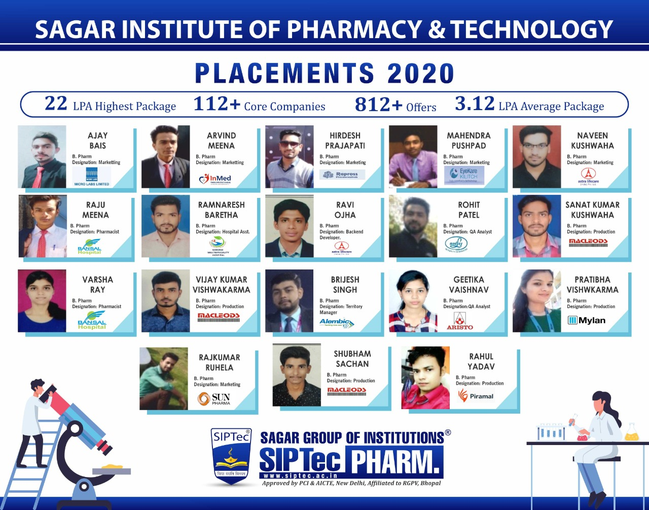 best placements in a pharmacy college